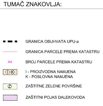UPU-26 Vučevica - 1. Korištenje i namjena površina