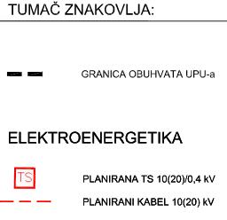 UPU-22 Vučevica - 2.2. Elektroenergetska mreža