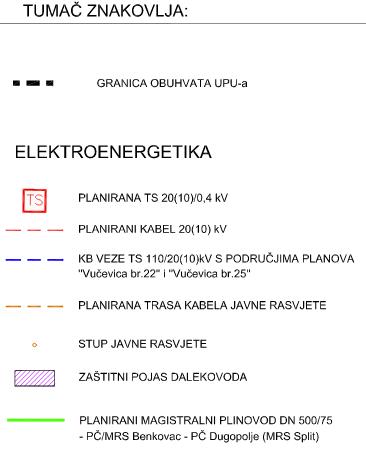 UPU-26 Vučevica - 2.2. Elektroenergetska mreža