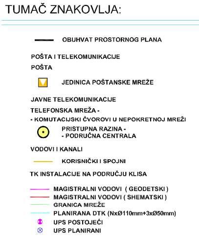 Prostorni plan Općine Klis - 2.2. Pošta i telekomunikacije