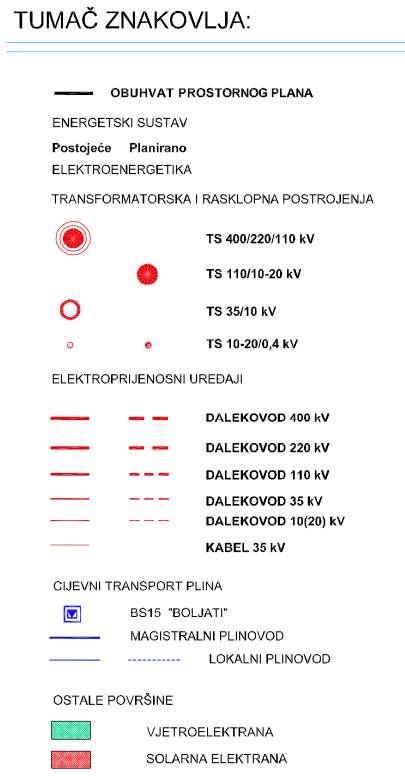 Prostorni plan Općine Klis - 2.3. Energetski sustav