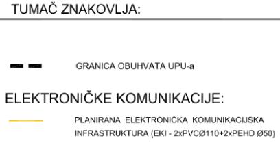 UPU-22 Vučevica - 2.3. Elektronička komunikacijska mreža