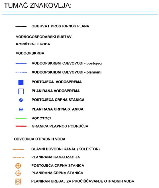 Prostorni plan Općine Klis - 2.4. Vodnogospodarski sustav – vodoopskrba i otpadne vode
