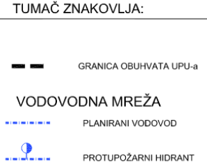 UPU-22 Vučevica - 2.4. Vodovodna mreža