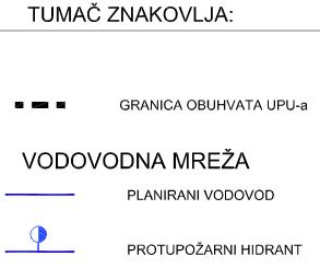 UPU-26 Vučevica - 2.4. Vodovodna mreža