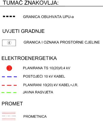 UPU-29 Kurtovići - sjever - 2.2. Elektroenergetska mreža