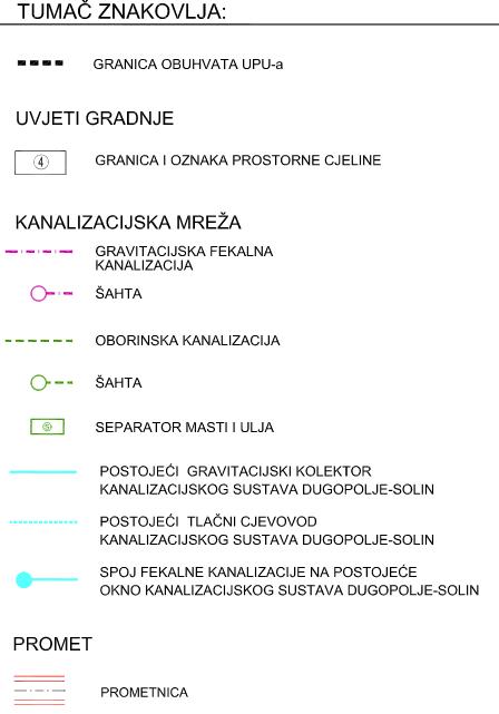 UPU-29 Kurtovići - sjever - 2.5. Kanalizacijska mreža