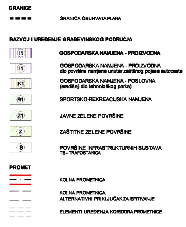 UPU-25 Vučevica - 1. Korištenje i namjena površina