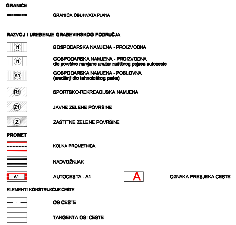 UPU-25 Vučevica - 2.1. Prometna mreža
