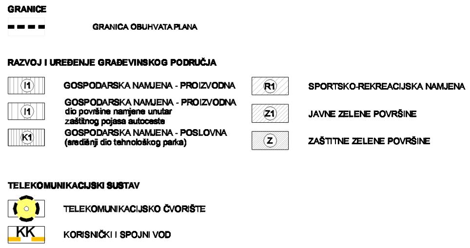 UPU-25 Vučevica - 2.2. Telekomunikacijski sustav