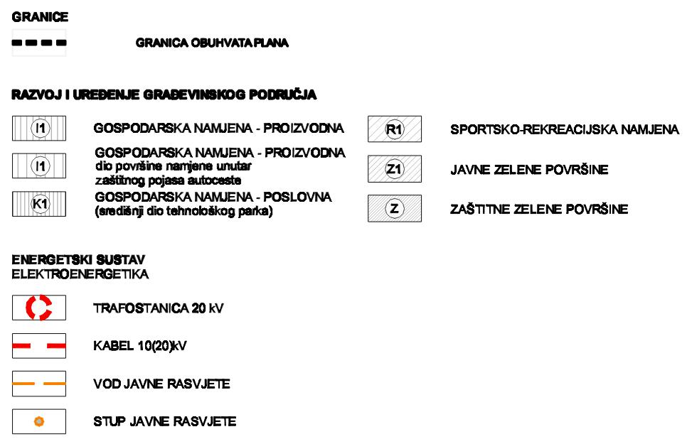 UPU-25 Vučevica - 2.3.1. Energetski sustav - elektroenergetika