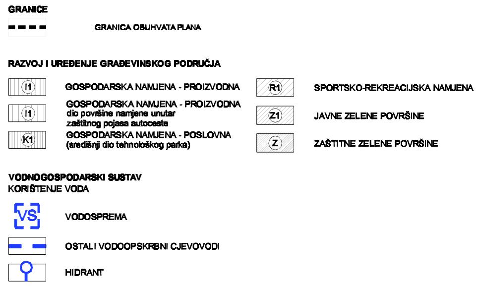 UPU-25 Vučevica - 2.4. Vodooskrba